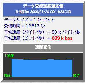 Bluetooth6